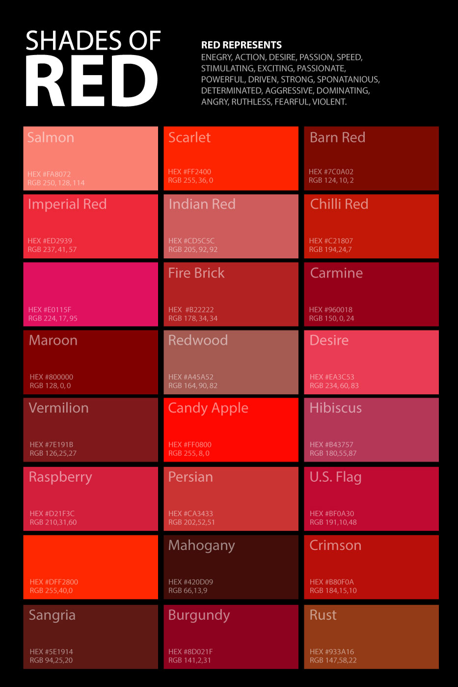 Image - Shades-of-red-color-palette-chart-poster.jpg | Wings of Fire ...