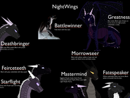 Nightwings names