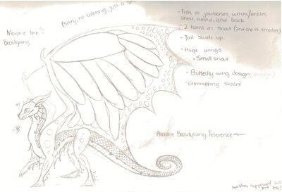 User blog:MythDragon/BeautyWings   Wings of Fire Fanon ...
