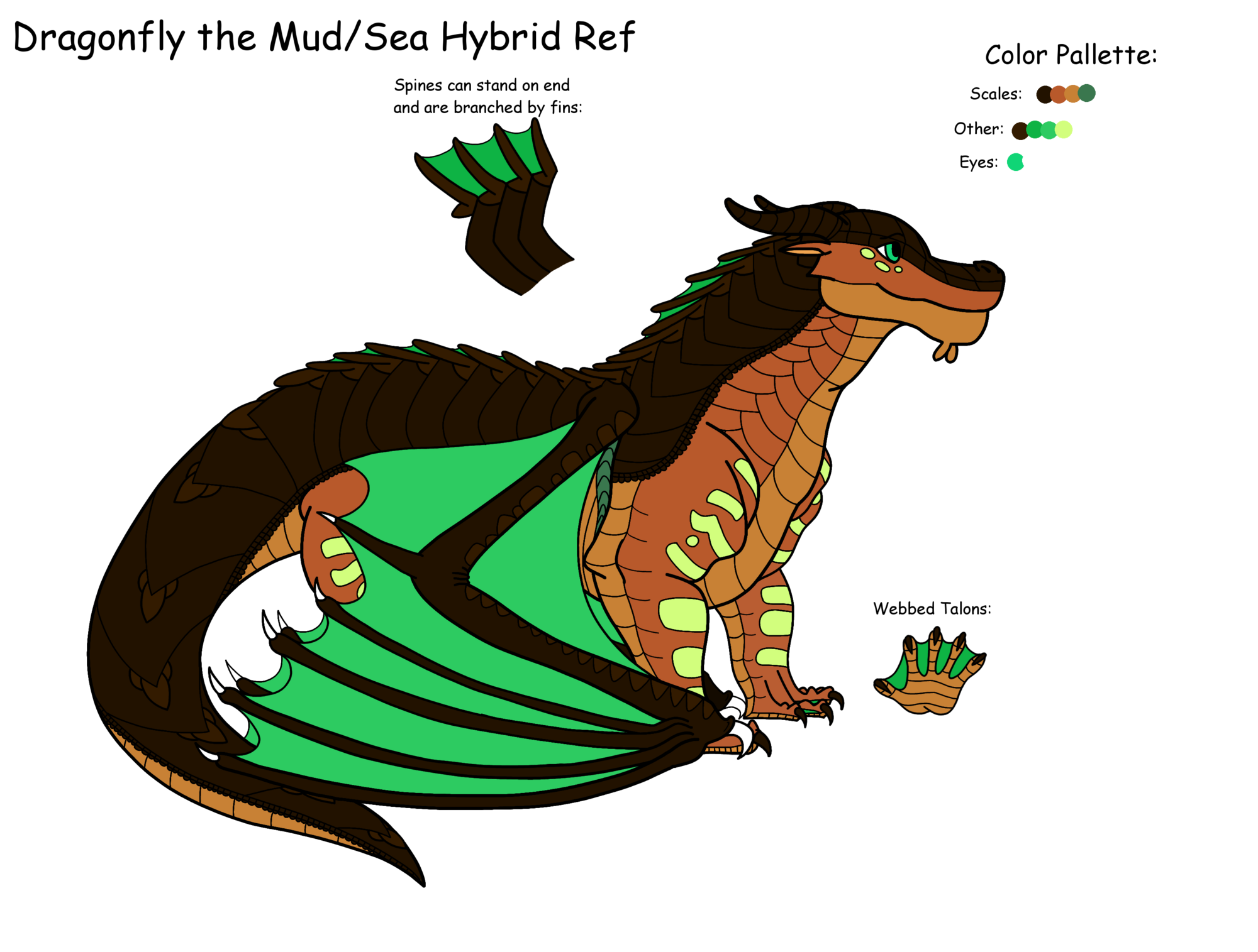 Dragonfly the MudWing   Wings of Fire Fanon Wiki   Fandom