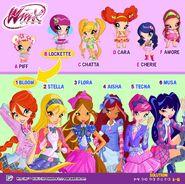 Winx & Pixie S6
