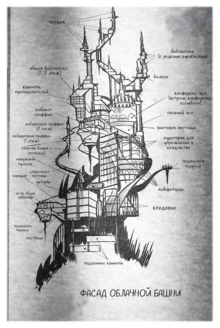 Карта Облачной башни