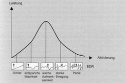 Lambda-Hypothese