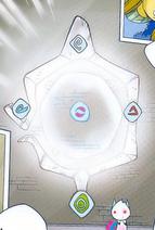 The portal2