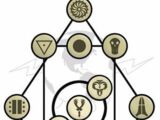 Thirteen Artifacts