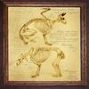 Decorative Painting monster anatomy