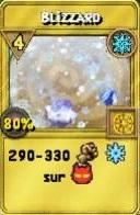 Blizzard CT