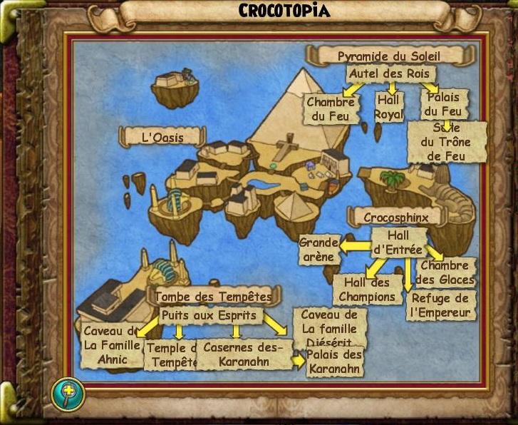 Crocotopia
