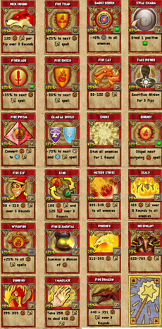 All Fire Spells