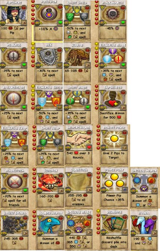 Balance Spells | Wizard 101 Wiki | FANDOM powered by Wikia