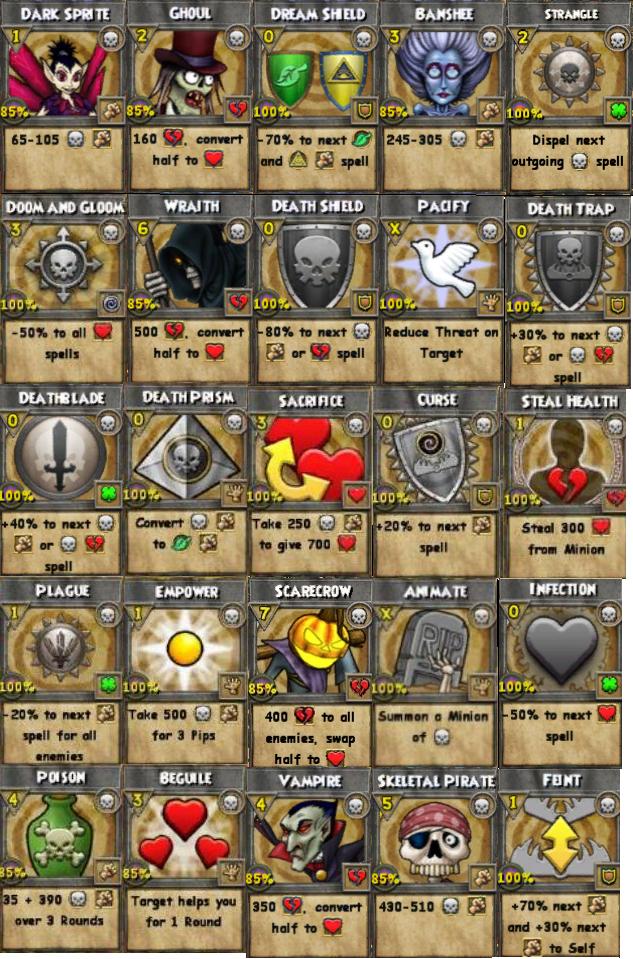 Death Spells Wizard 101 Wiki Fandom Powered By Wikia