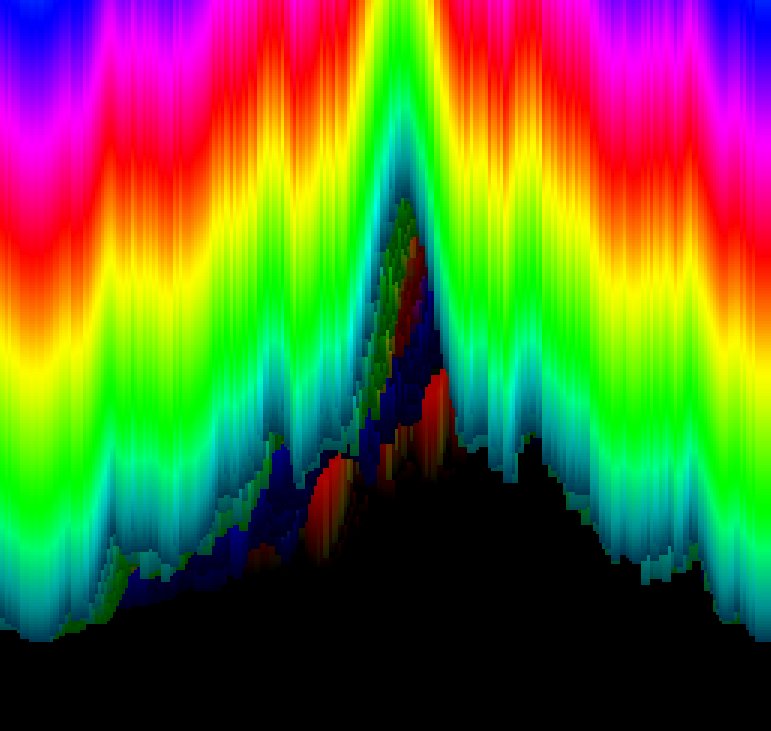 Image - Musical Colors (Electric Rainbow).png | Windows Media Player ...