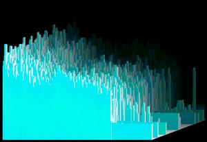 musical colors windows media player visualization wiki fandomWmpvis.dll #14