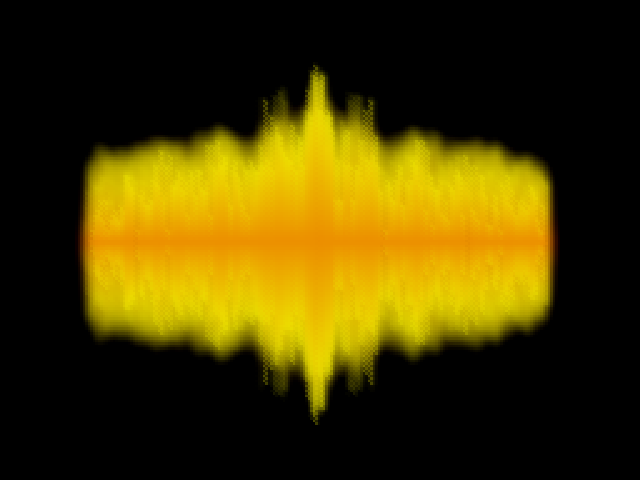 wmp visualizations download