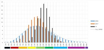 wot matchmaking chart 8.11 seznamka zdarma pořadač