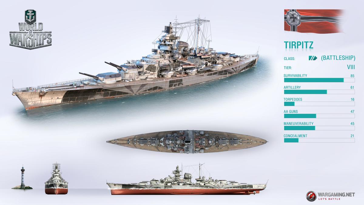 Tirpitz | World of Warships Wiki | FANDOM powered by Wikia