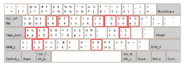 Kashubian keyboard layout