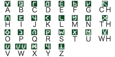 Typeface decipher