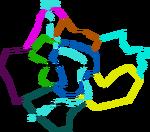 Districts of Haldor