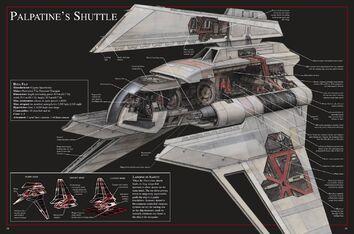 Theta shuttel 2