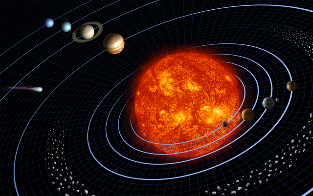 File:Solar sys2.png