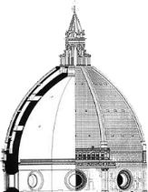 Brunelleshi-and-Duomo-of-Florence