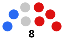 Senate Seats of the Discord (Apr29)