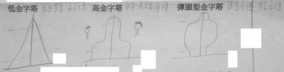 人口金字塔 by tgbyctfm