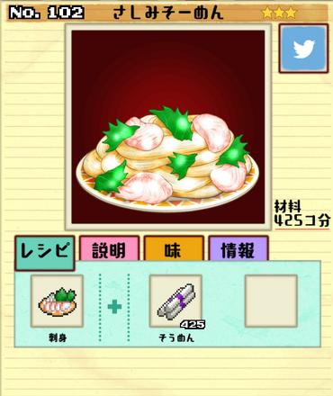 Dish No. 102