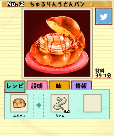 Dish No. 2