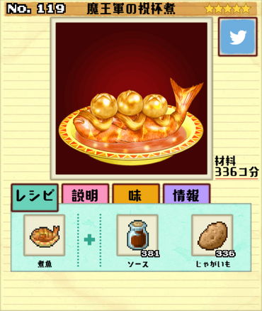 Dish No. 119
