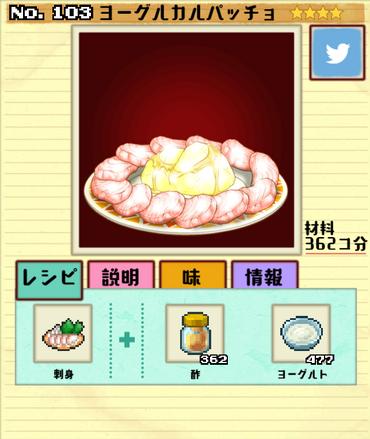 Dish No. 103