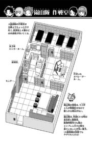 Arashiyama Unit's Operation Room (manga)