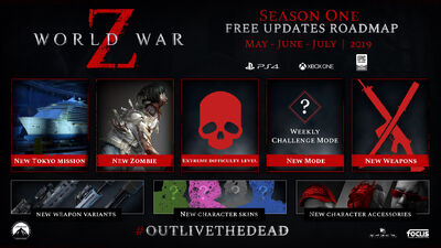 World War Z Summer 2019 Roadmap