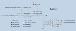Zone 130 - Kandor
