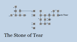 Zone 042 - The Stone of Tear