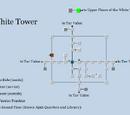 White Tower (zone)