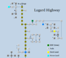 The Lugard Highway