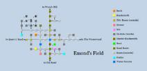 Zone 024 - Emond's Field