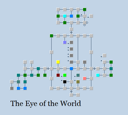 Zone 000 - The Eye of the World