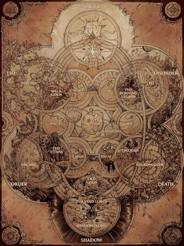 Magia w World of Warcraft