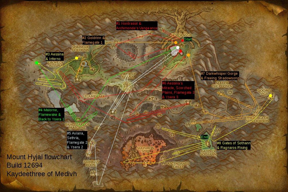 Mount Hyjal quests | WoWWiki | FANDOM powered by Wikia