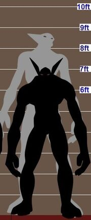 WoW Troll Height