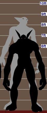 WoW Troll Height