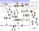 Race origins