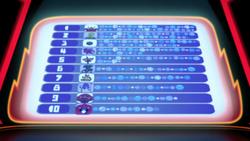 Galactic Villain Leaderboard