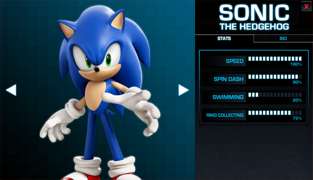 File:Sonic Stats.png