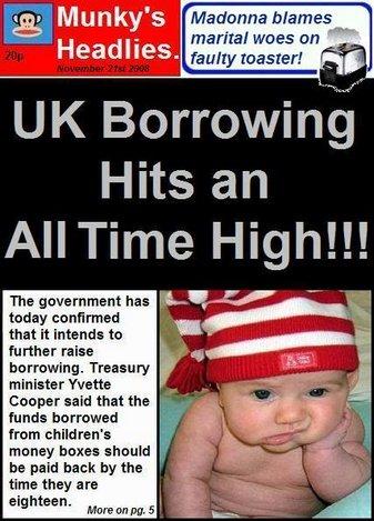 Headlies borrowing