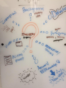 Inquiry Page Mapping