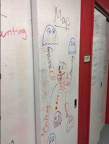 Inquiry Mapping 2
